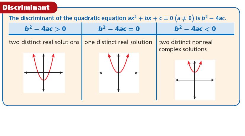 Algebra II 2012-2013
